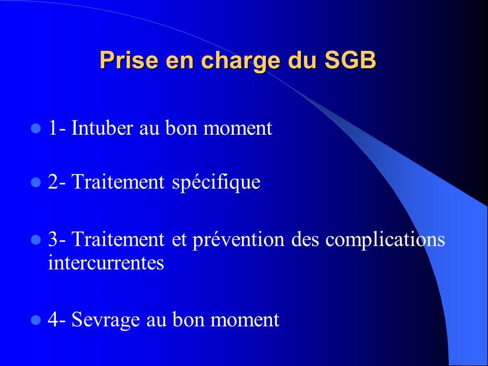 Prise en charge du SGB 1- Intuber au bon moment