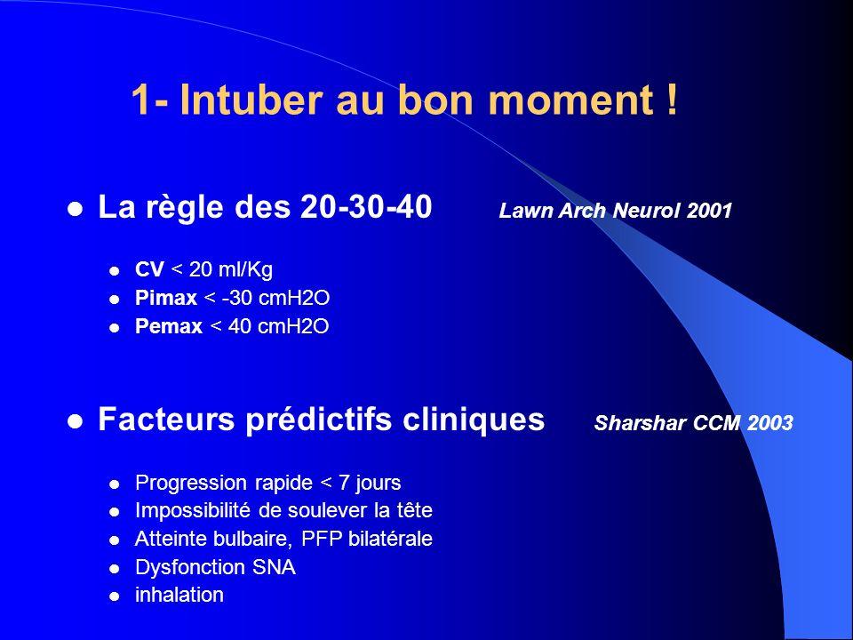 1- Intuber au bon moment ! La règle des 20-30-40 Lawn Arch Neurol 2001