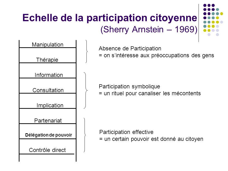 Echelle de la participation citoyenne (Sherry Arnstein – 1969)