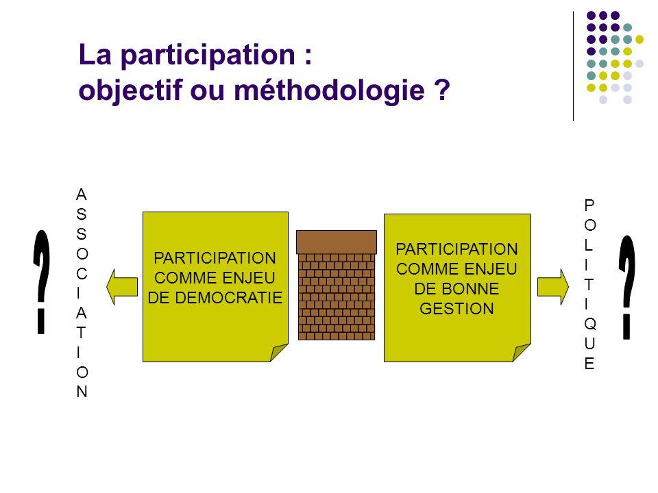 La participation : objectif ou méthodologie