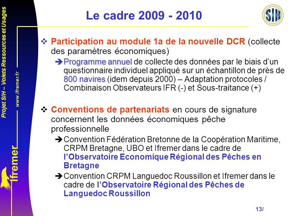 Le cadre 2009 - 2010 Participation au module 1a de la nouvelle DCR (collecte des paramètres économiques)