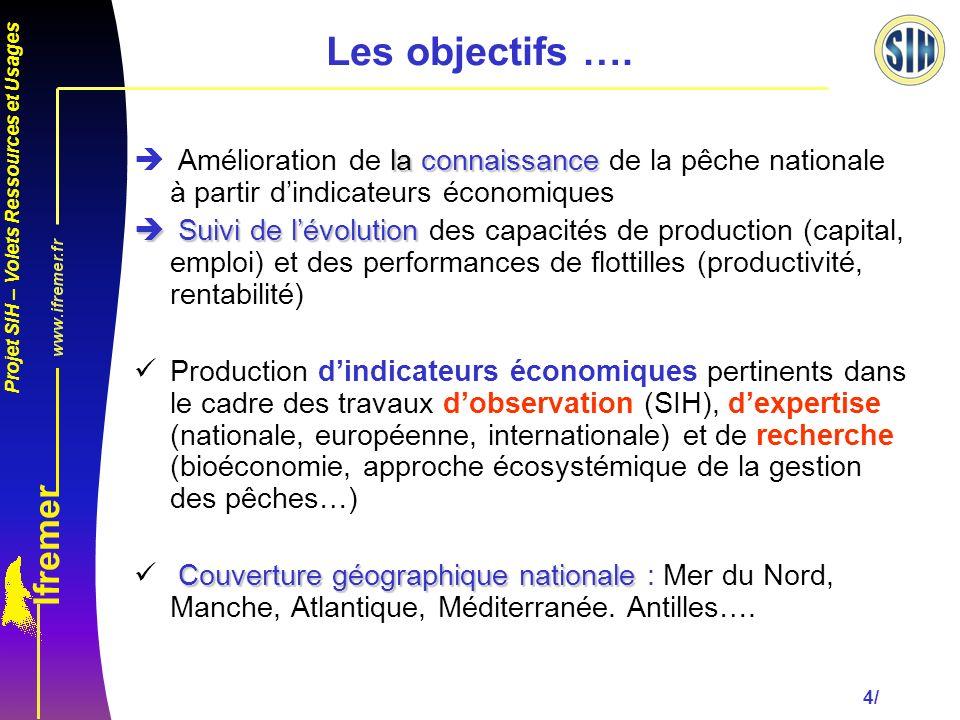 Les objectifs …. Amélioration de la connaissance de la pêche nationale à partir d'indicateurs économiques.