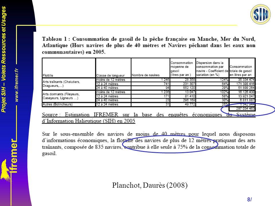 Planchot, Daurès (2008)