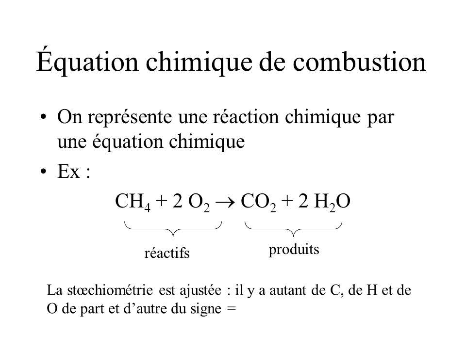 Équation chimique de combustion