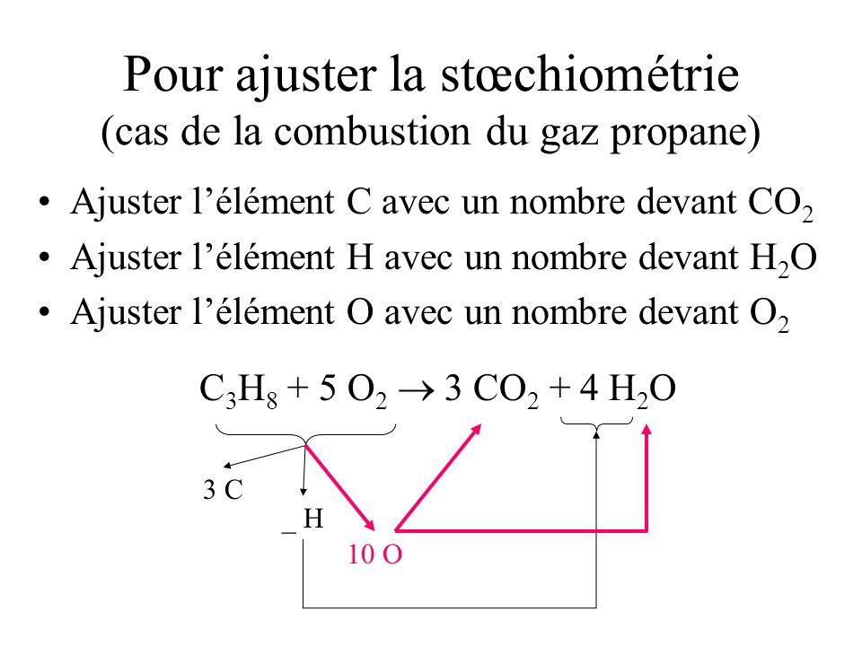 Pour ajuster la stœchiométrie (cas de la combustion du gaz propane)