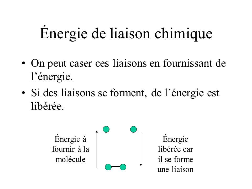 Énergie de liaison chimique
