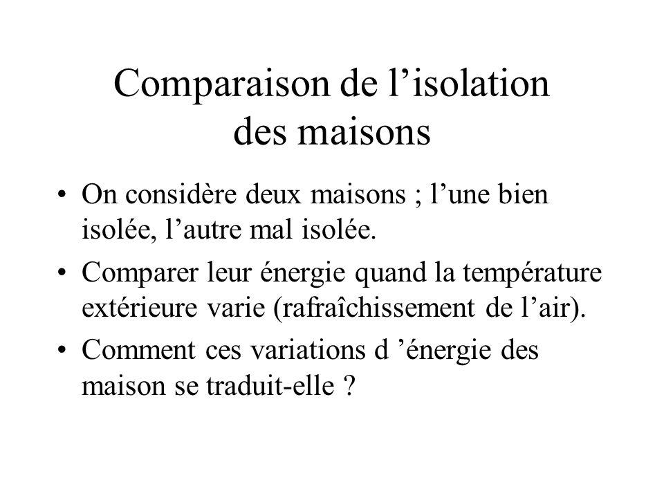 Comparaison de l'isolation des maisons