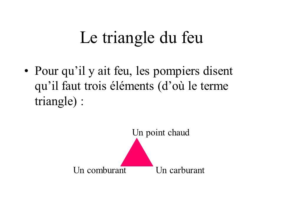 Le triangle du feu Pour qu'il y ait feu, les pompiers disent qu'il faut trois éléments (d'où le terme triangle) :