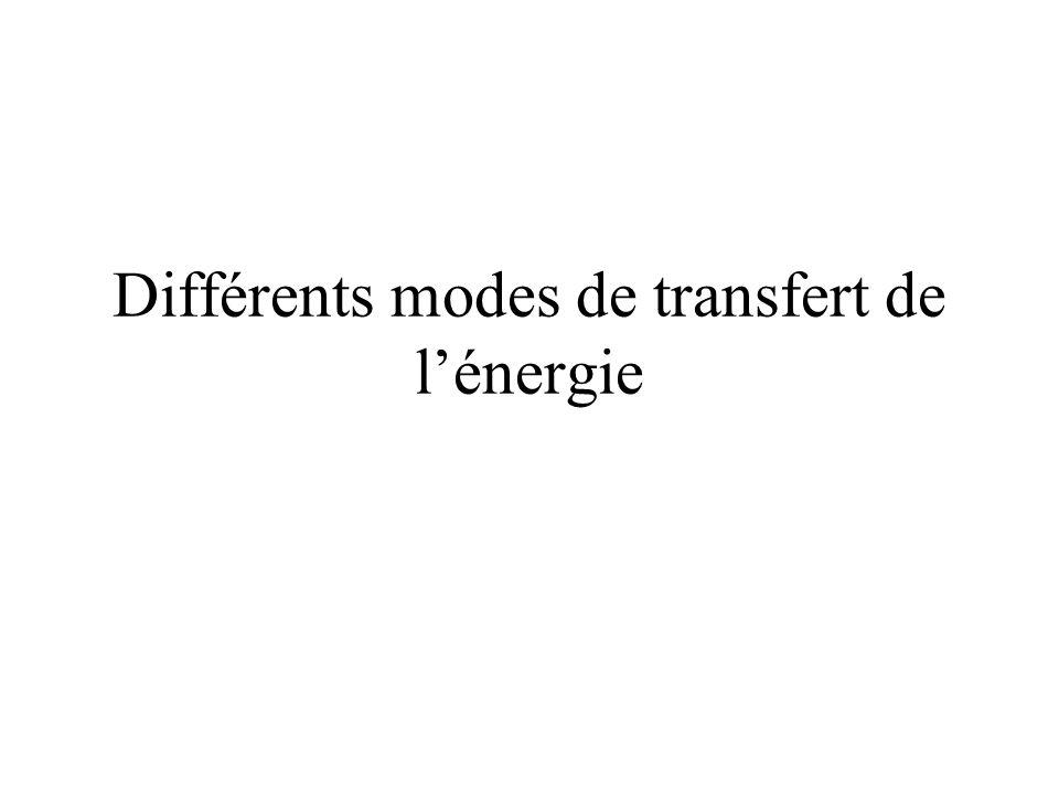 Différents modes de transfert de l'énergie