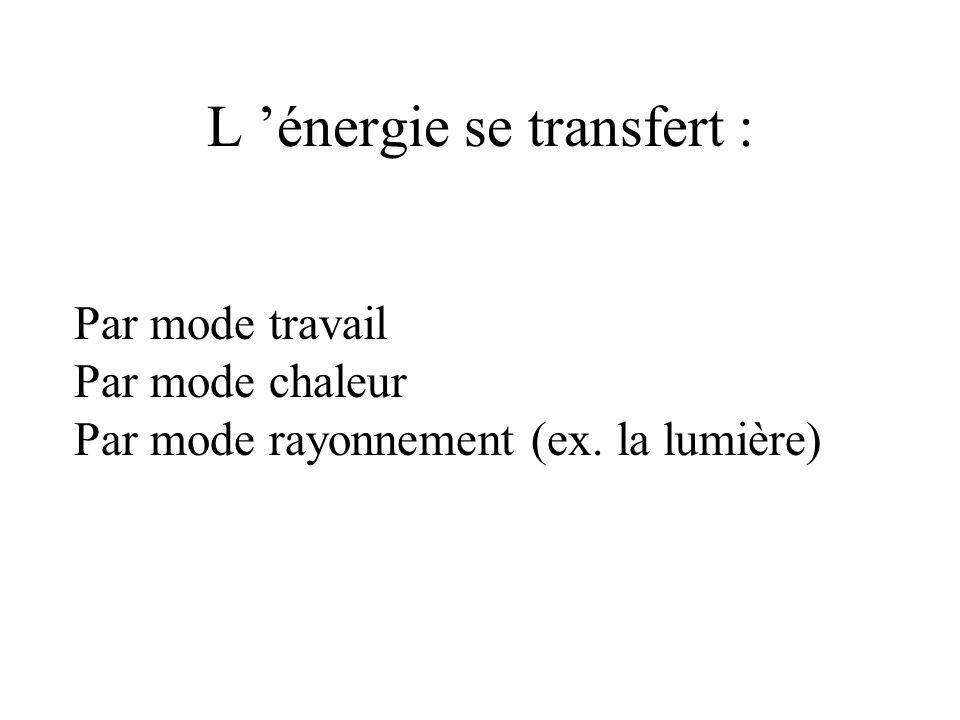 L 'énergie se transfert :