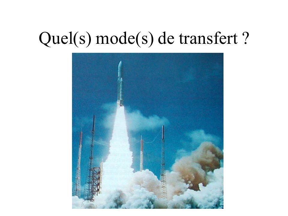 Quel(s) mode(s) de transfert