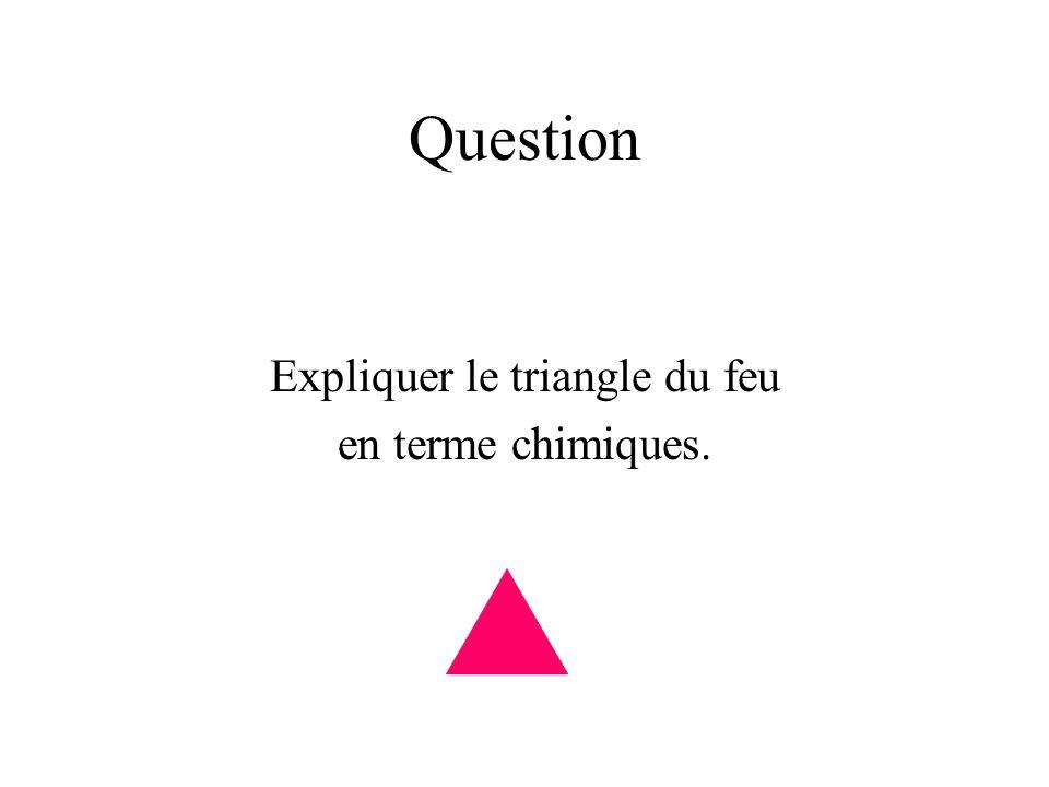 Expliquer le triangle du feu
