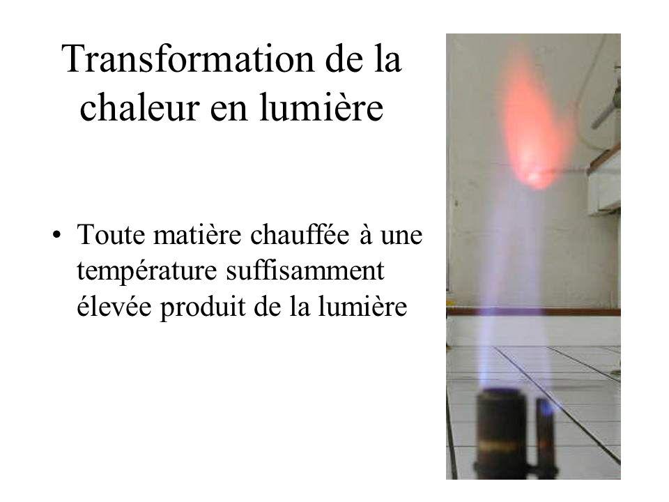 Transformation de la chaleur en lumière