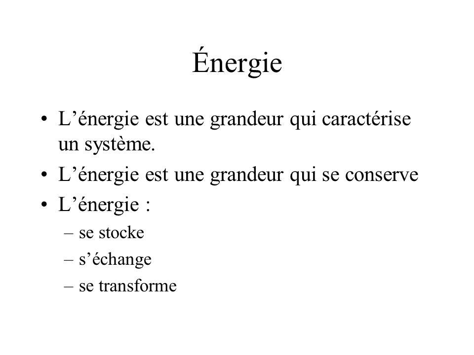 Énergie L'énergie est une grandeur qui caractérise un système.