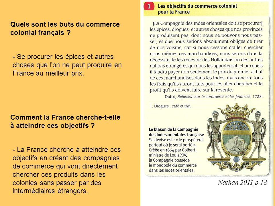 Quels sont les buts du commerce colonial français