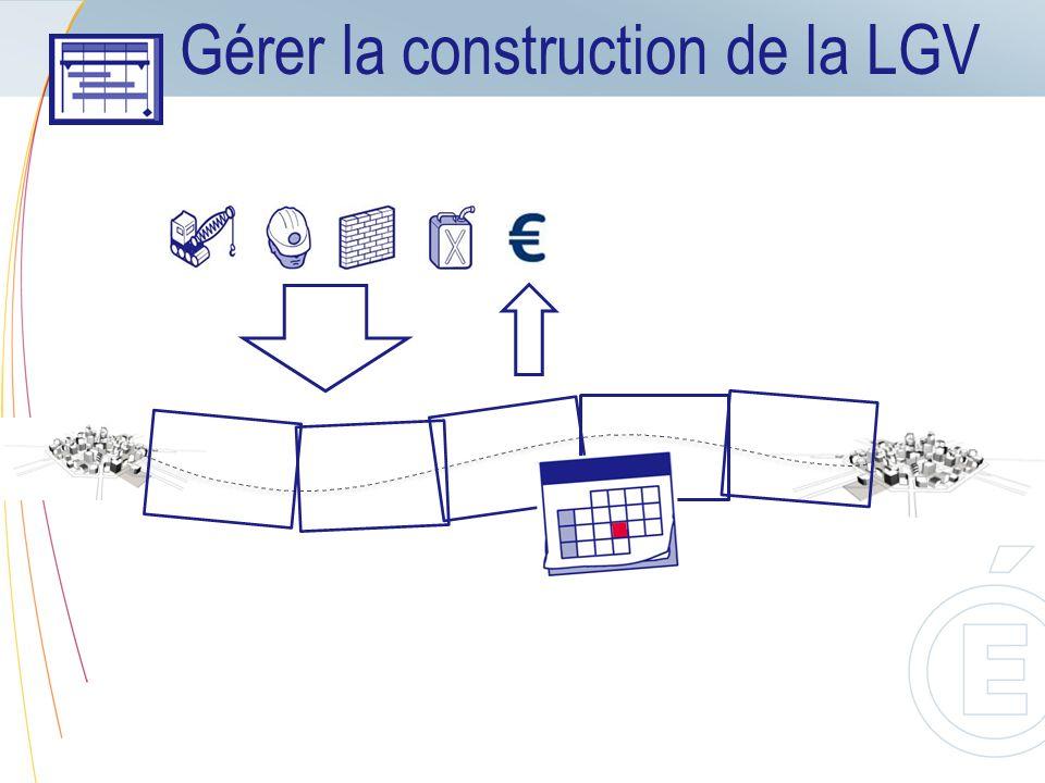 Gérer la construction de la LGV
