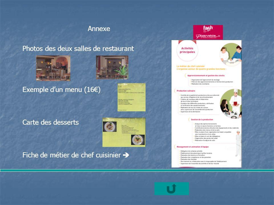 AnnexePhotos des deux salles de restaurant.Exemple d'un menu (16€) Carte des desserts.