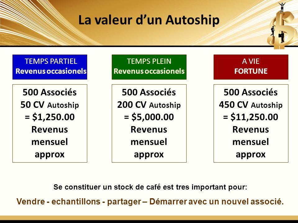La valeur d'un Autoship