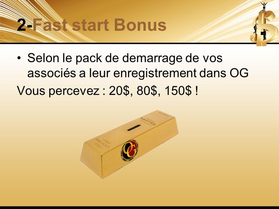 2-Fast start Bonus Selon le pack de demarrage de vos associés a leur enregistrement dans OG.