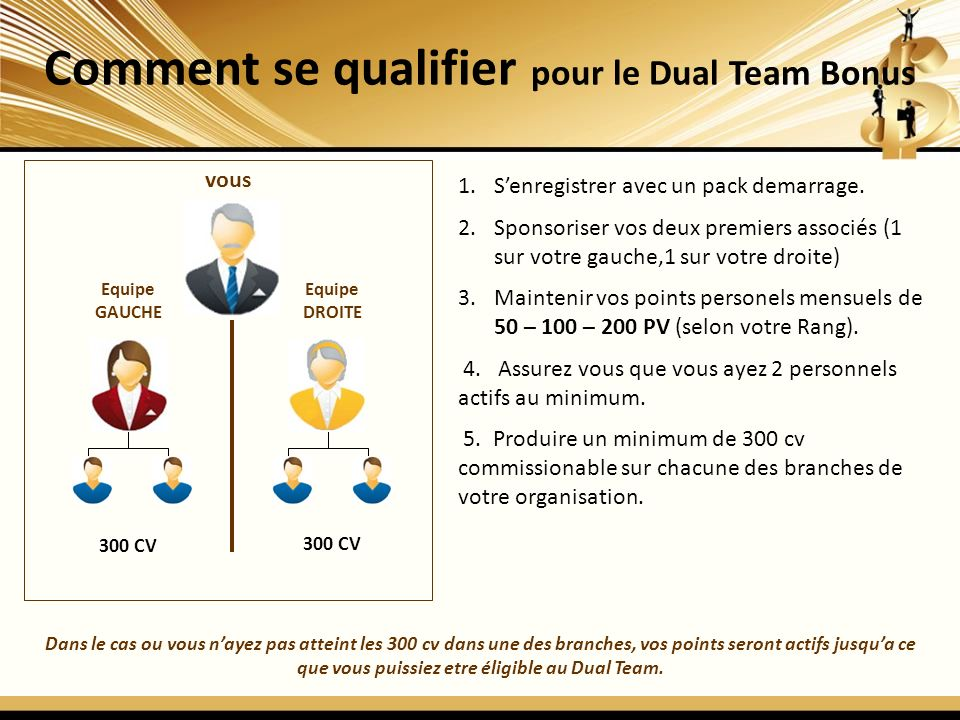 organo gold university pr u00e9sentation officielle bienvenue
