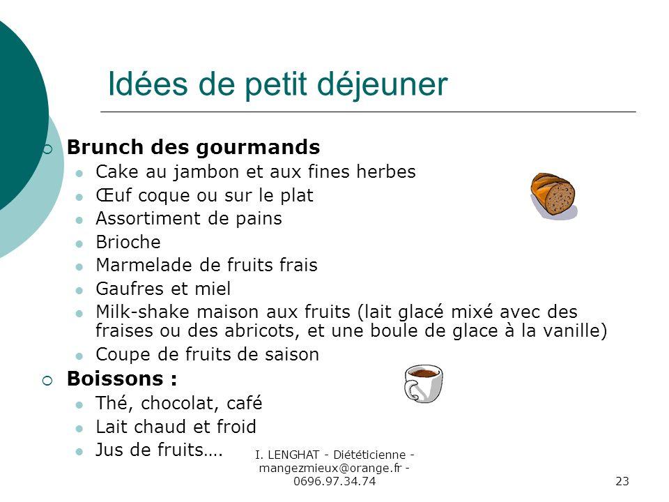 Idées de petit déjeuner