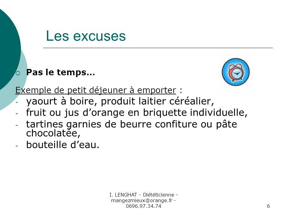 I. LENGHAT - Diététicienne - mangezmieux@orange.fr - 0696.97.34.74