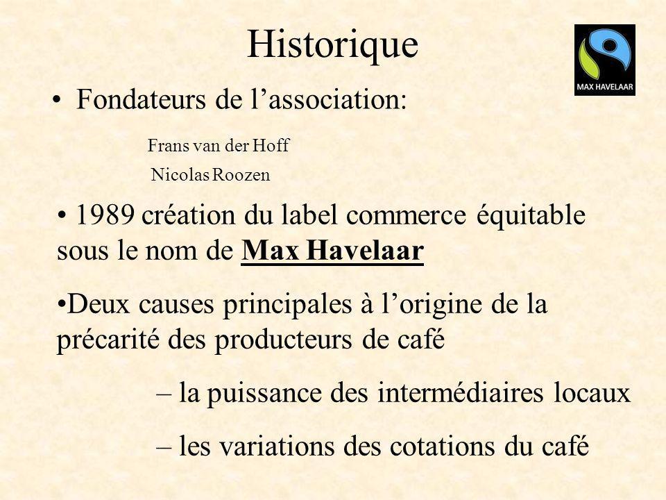 Historique Fondateurs de l'association: Frans van der Hoff