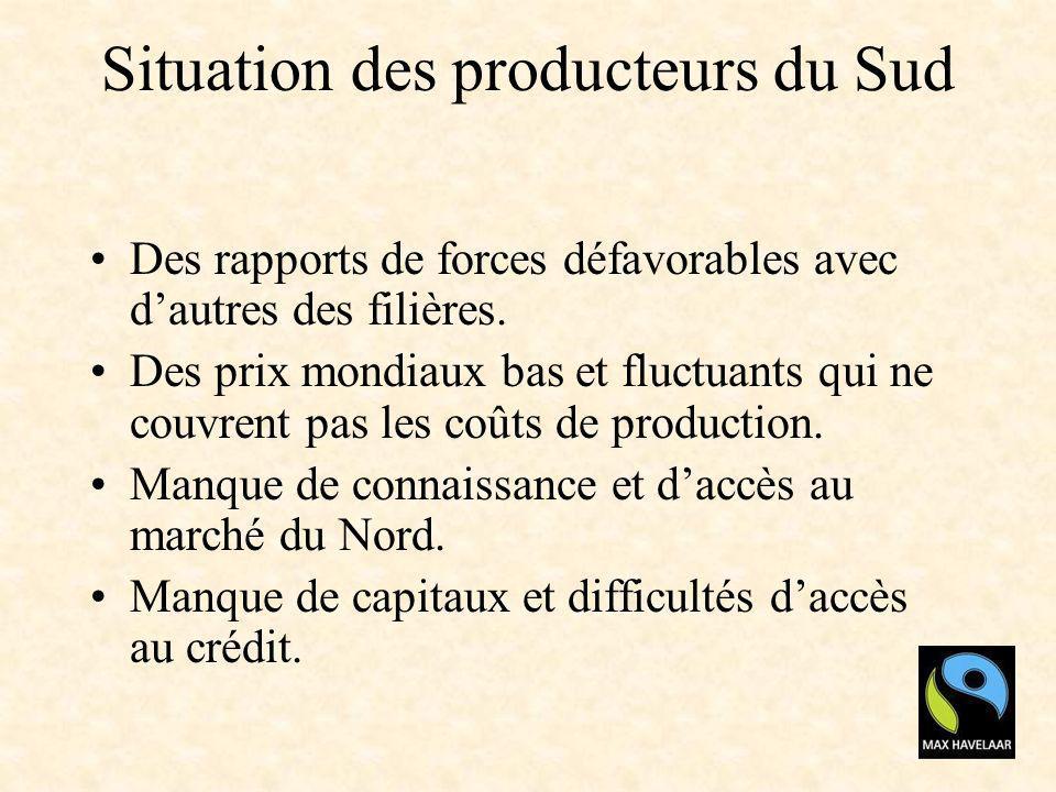 Situation des producteurs du Sud