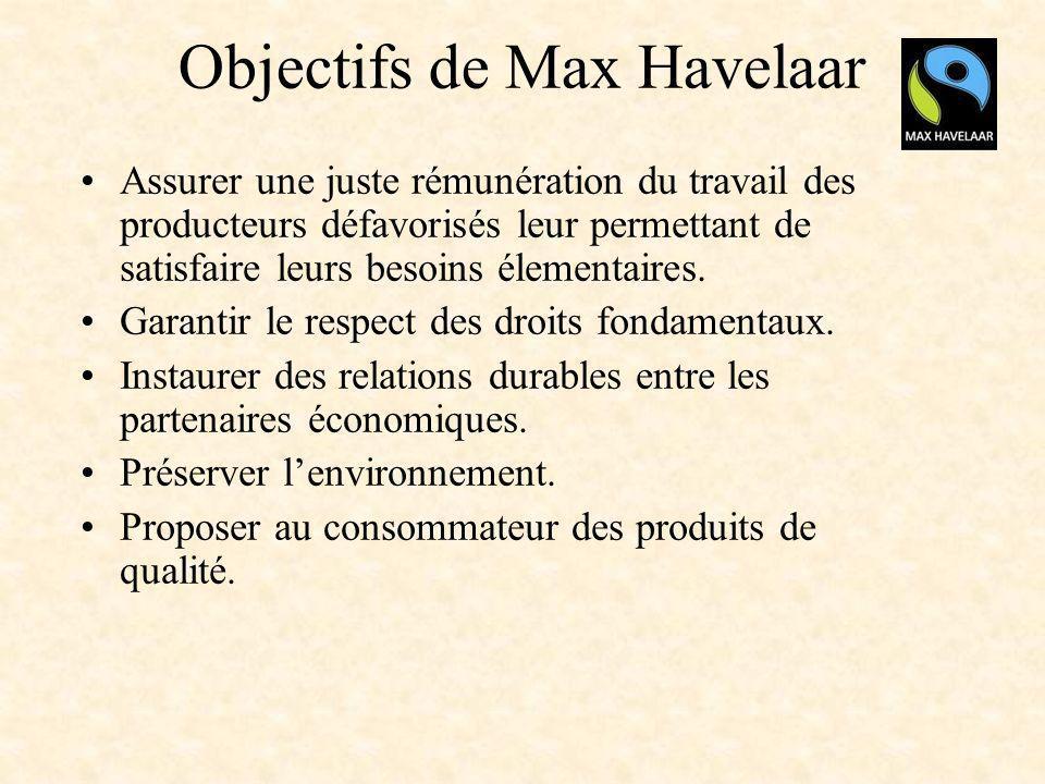 Objectifs de Max Havelaar