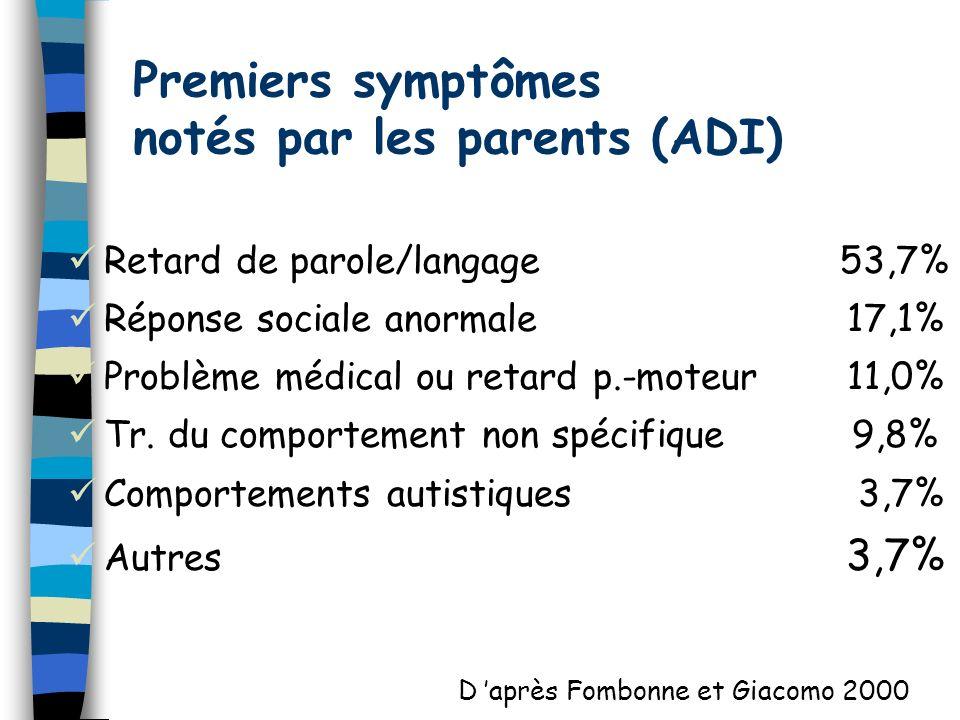 Premiers symptômes notés par les parents (ADI)