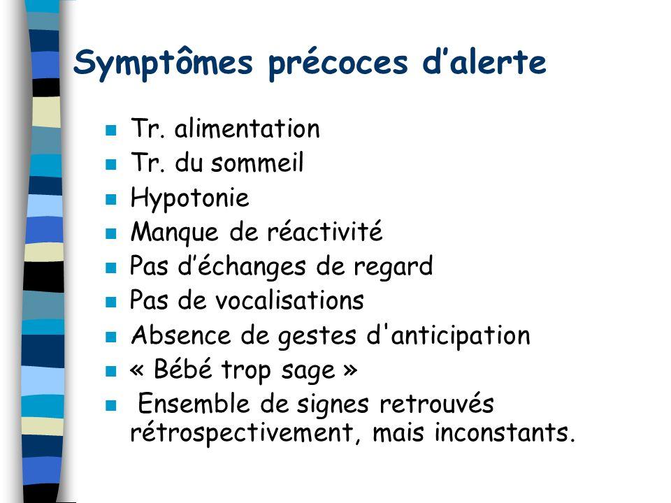 Symptômes précoces d'alerte