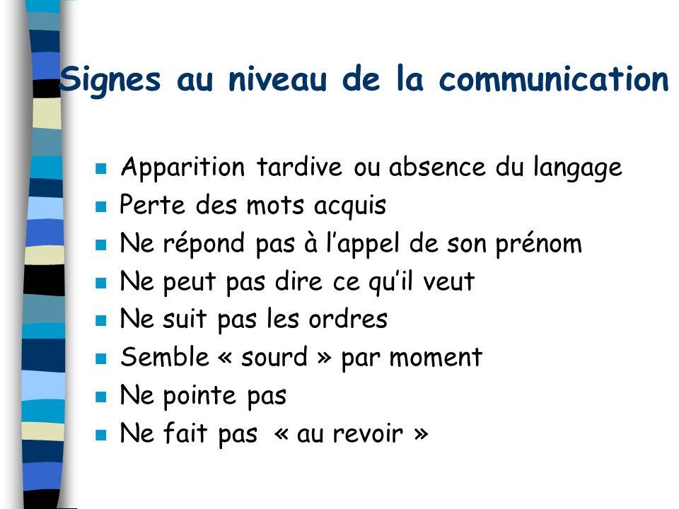 Signes au niveau de la communication