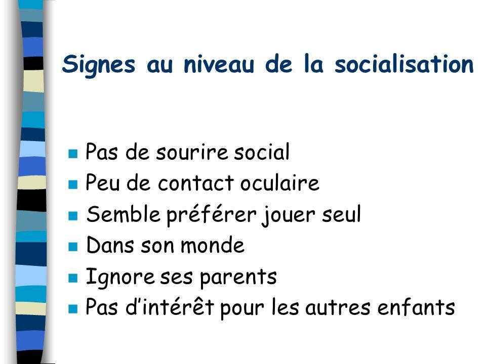 Signes au niveau de la socialisation
