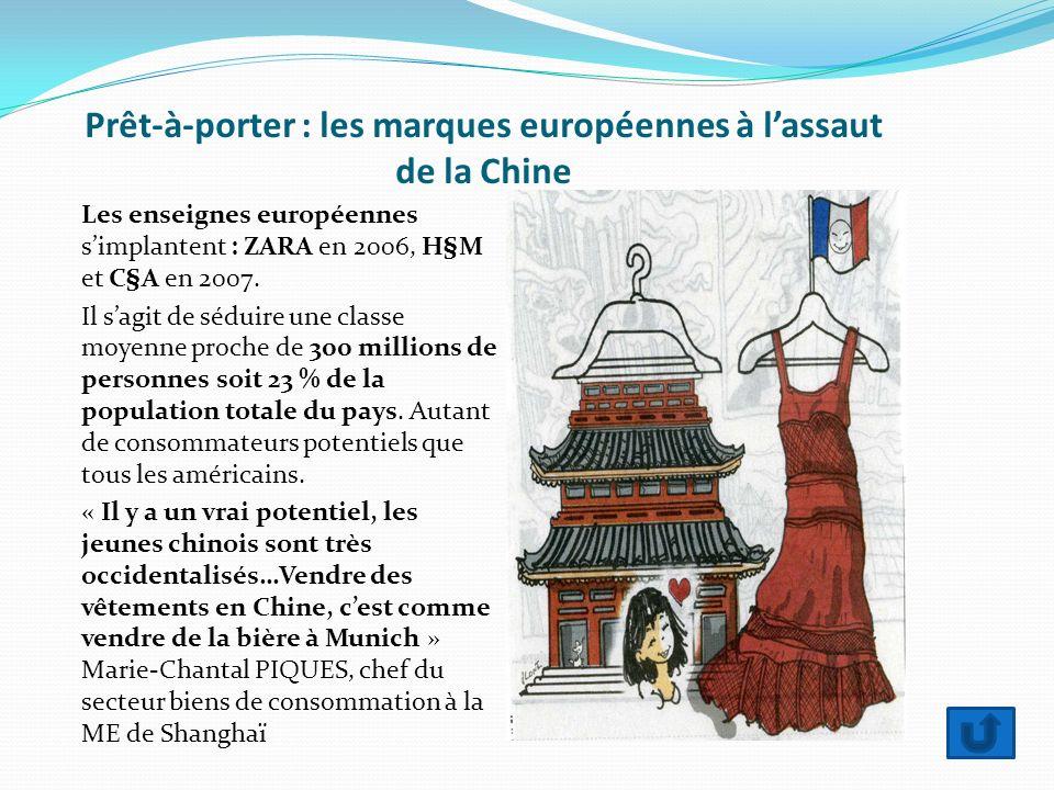 Prêt-à-porter : les marques européennes à l'assaut de la Chine