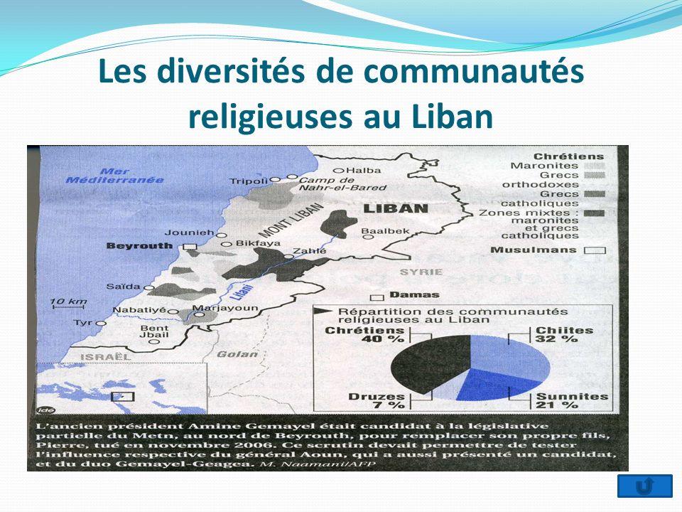 Les diversités de communautés religieuses au Liban
