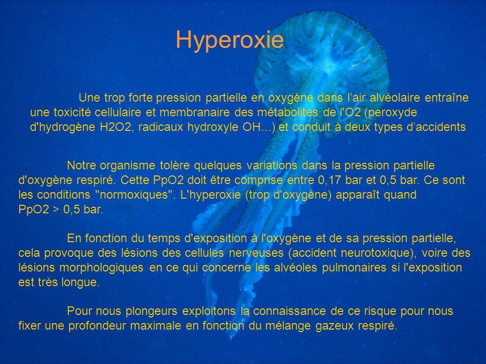Hyperoxie