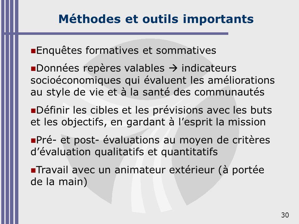 Méthodes et outils importants (suite)