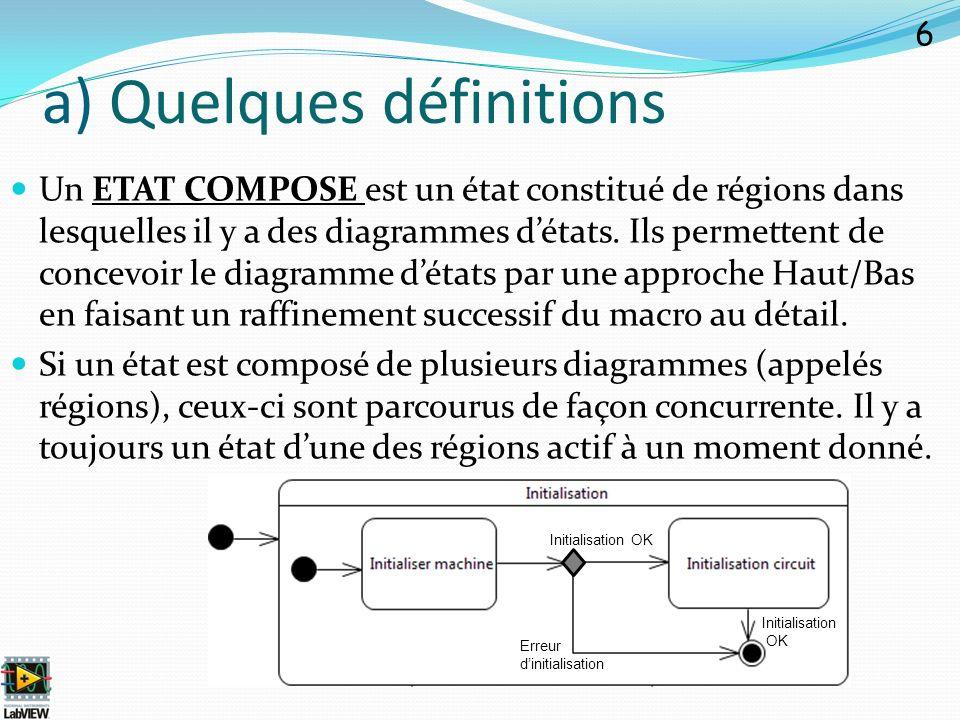 a) Quelques définitions