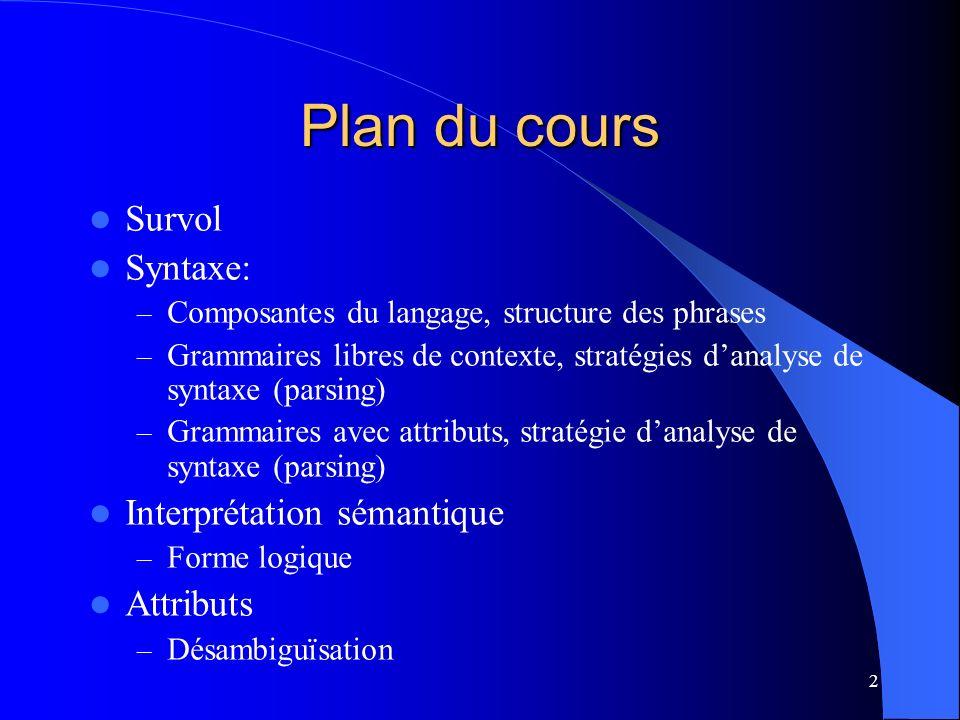 Plan du cours Survol Syntaxe: Interprétation sémantique Attributs