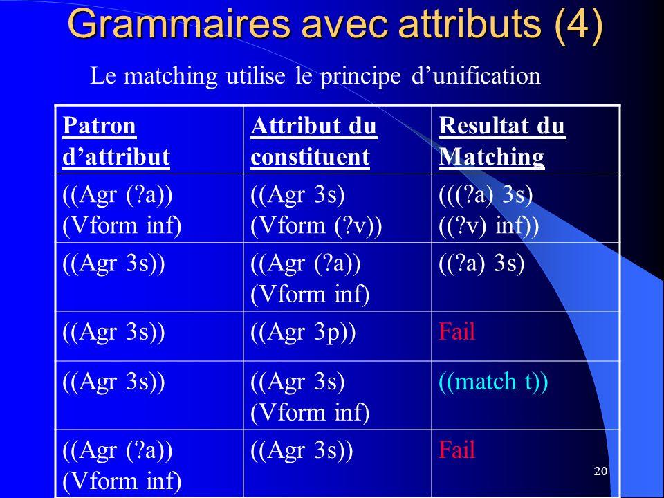 Grammaires avec attributs (4)