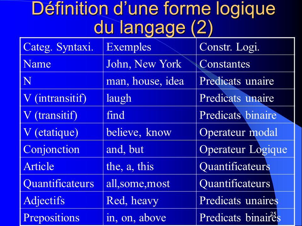 Définition d'une forme logique du langage (2)