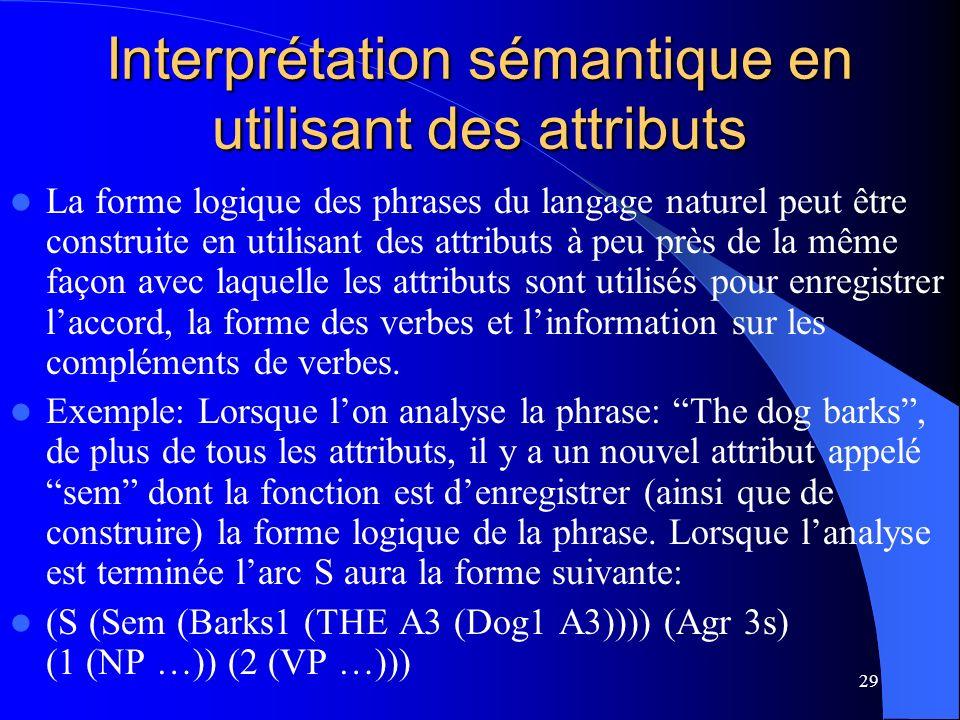 Interprétation sémantique en utilisant des attributs