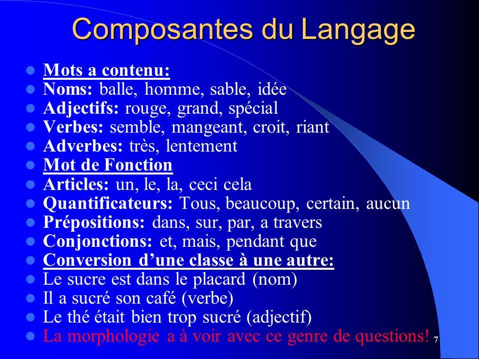 Composantes du Langage