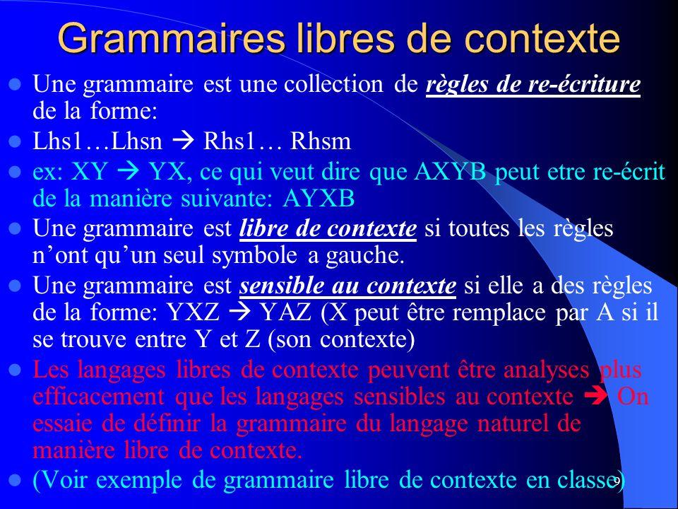 Grammaires libres de contexte