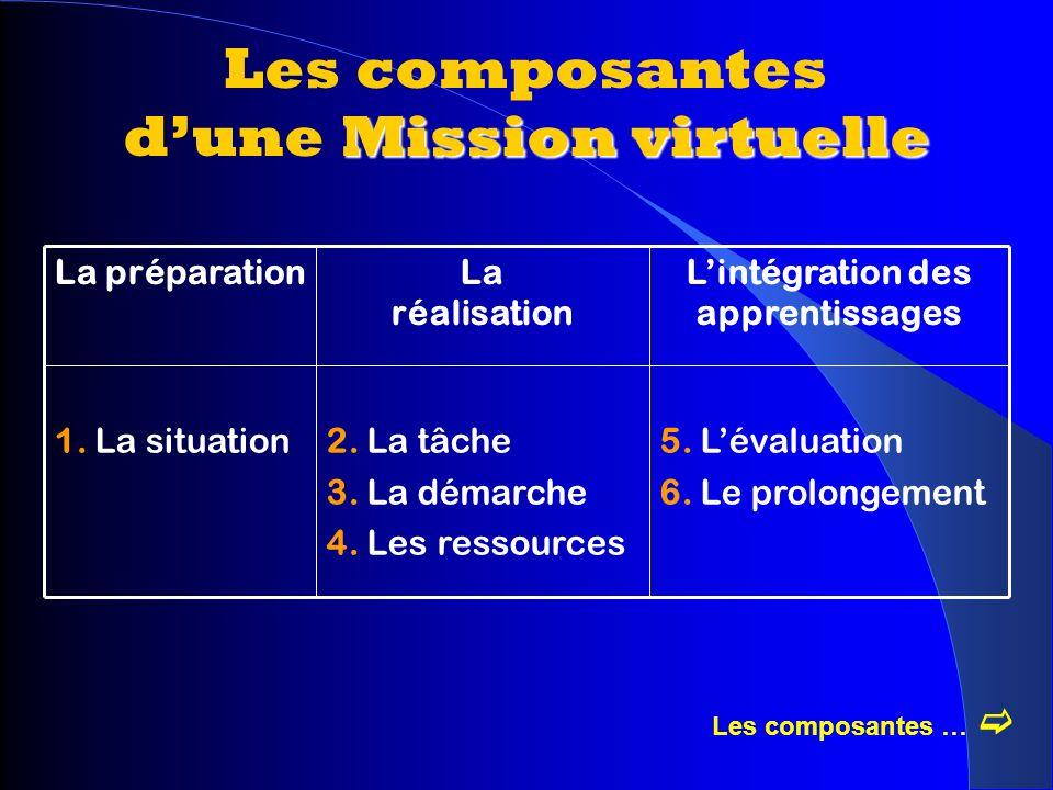 Les composantes d'une Mission virtuelle
