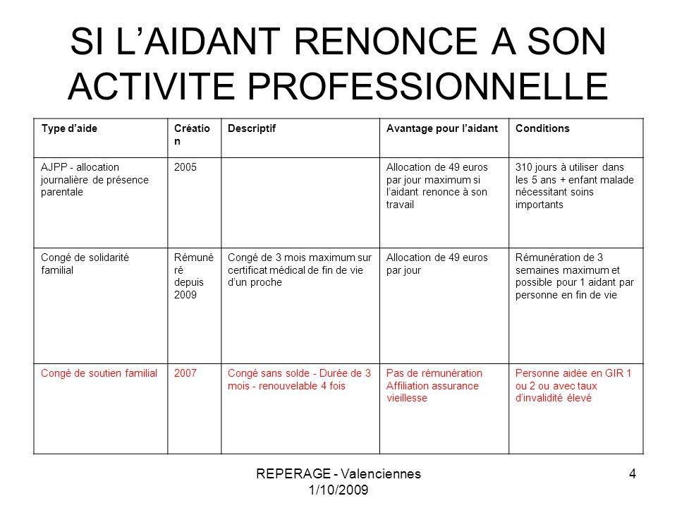 SI L'AIDANT RENONCE A SON ACTIVITE PROFESSIONNELLE