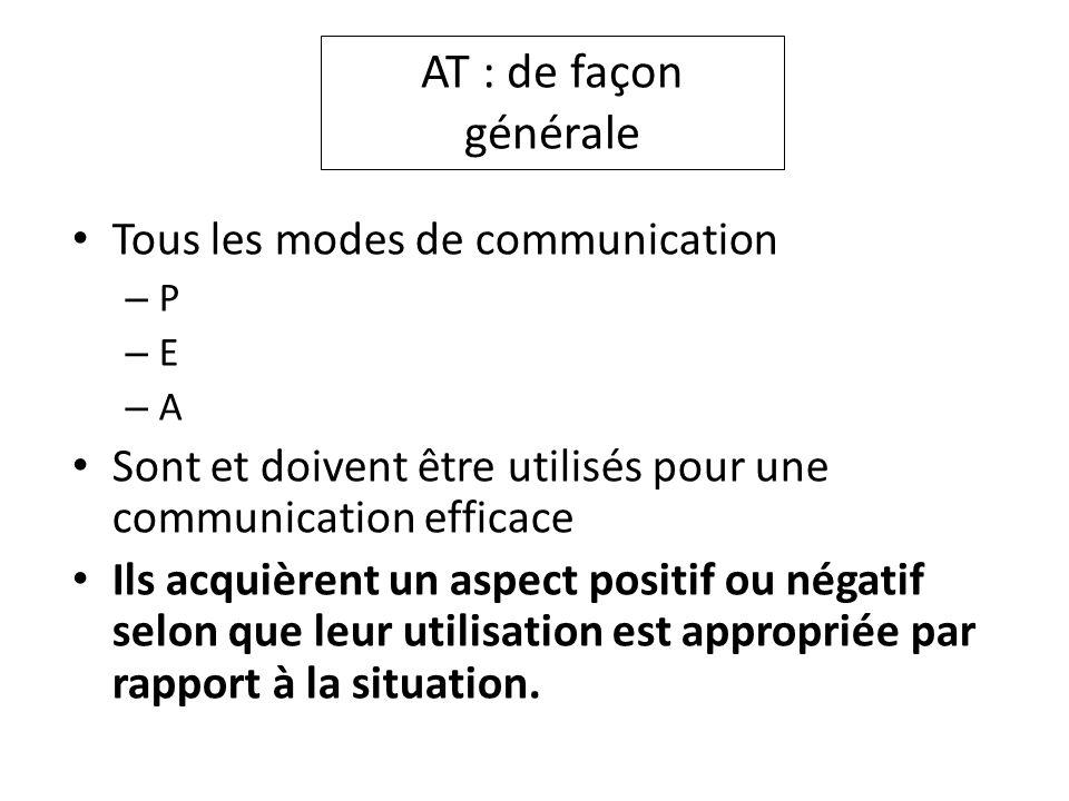 AT : de façon générale Tous les modes de communication