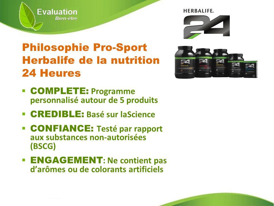 Philosophie Pro-Sport Herbalife de la nutrition 24 Heures