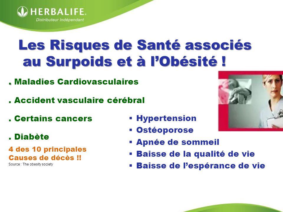 Les Risques de Santé associés au Surpoids et à l'Obésité !
