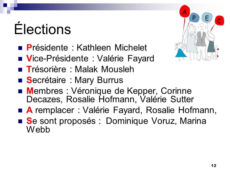 Élections Présidente : Kathleen Michelet